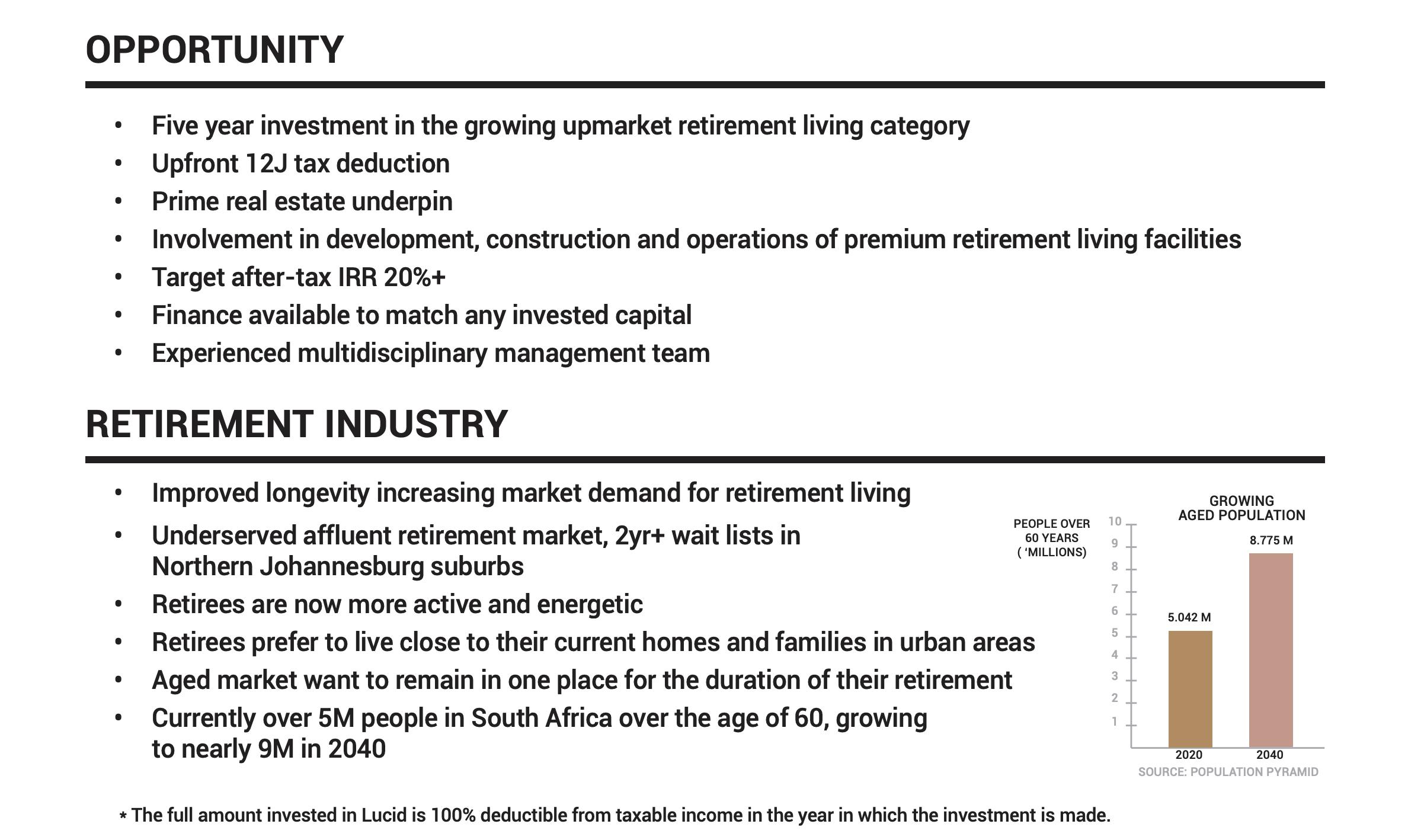 Image explaining the Lucid 12J Retirement Living Fund